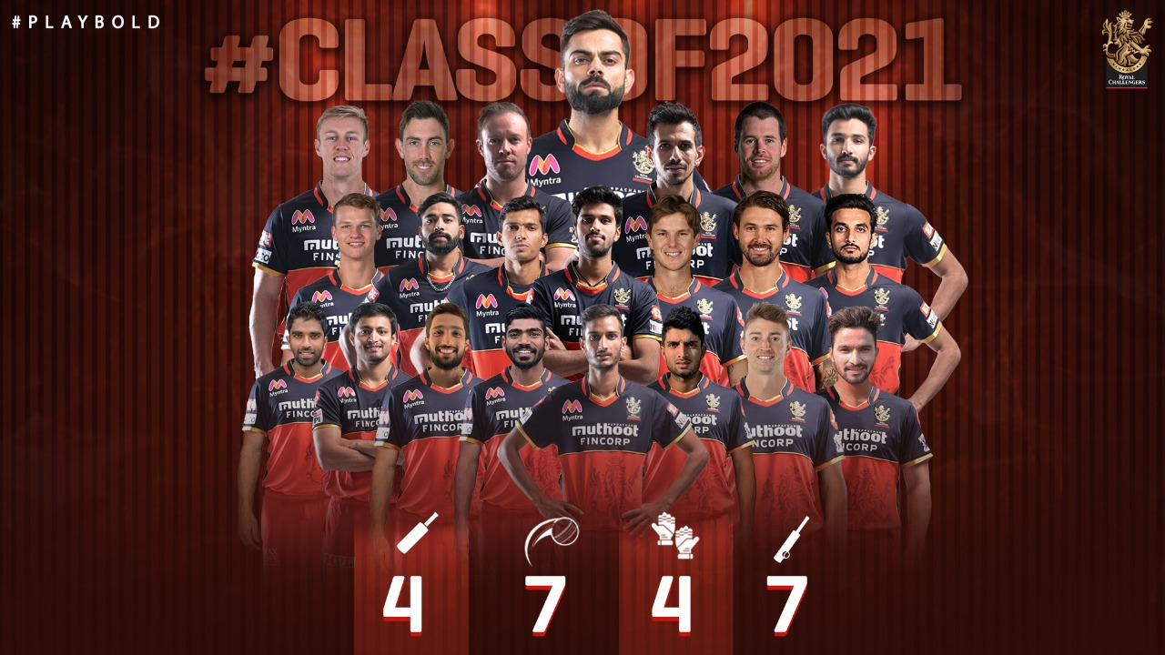 IPL Auction 2021 Royal Challengers Bangalore Full Squad After Auction Glenn  Maxwell Azharuddeen
